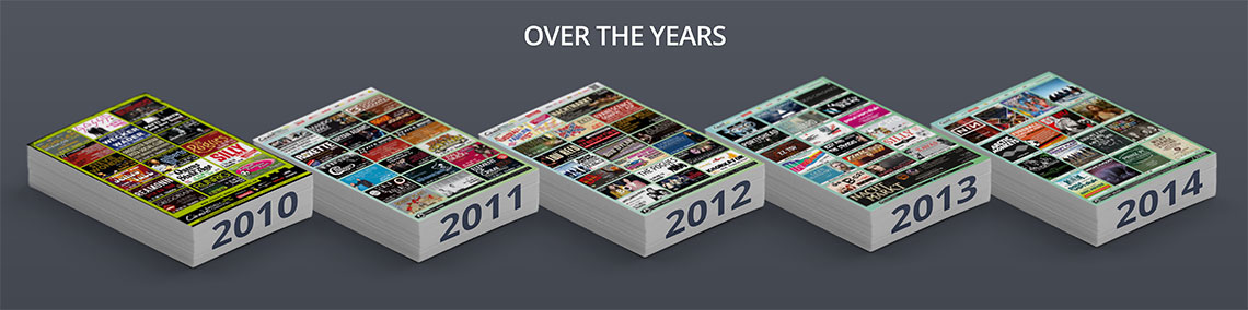 p-over-the-years